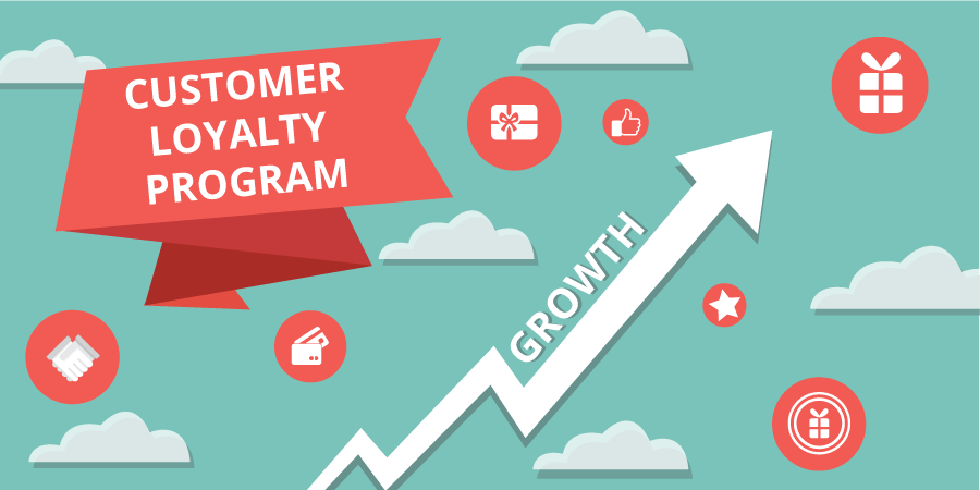 Loyalty and Sales by Pointcheckout